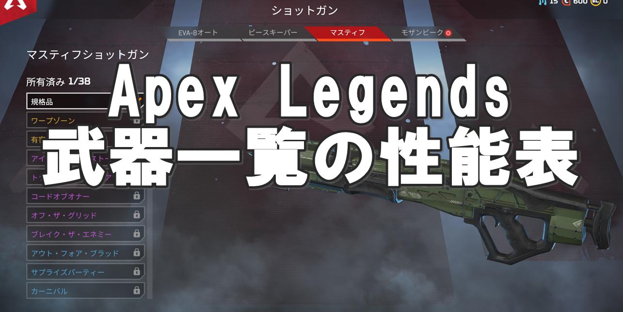 Apex Legends:武器一覧の性能表